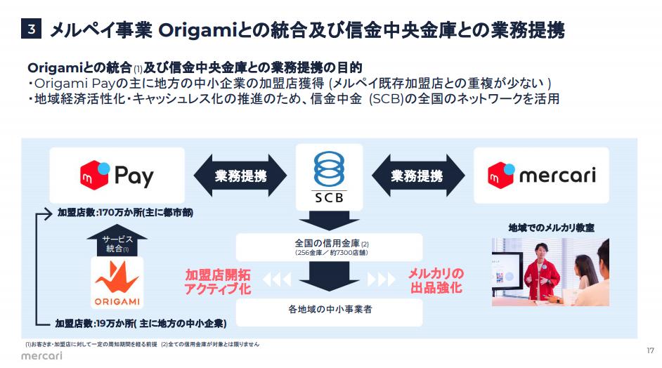メルカリ・origami統合