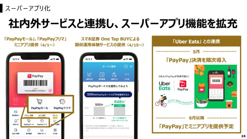 paypayスーパーアプリ化