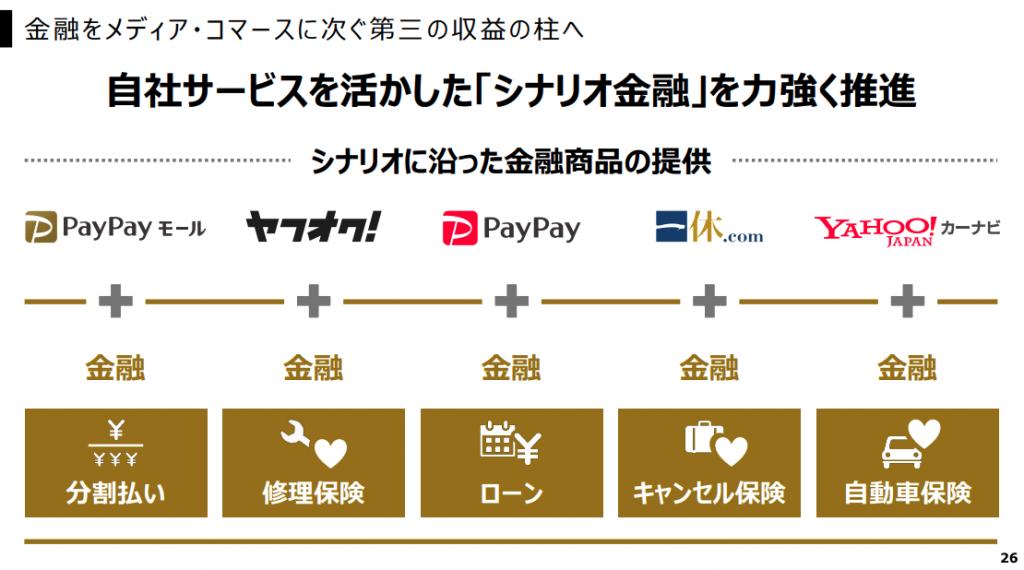 Z financial事業