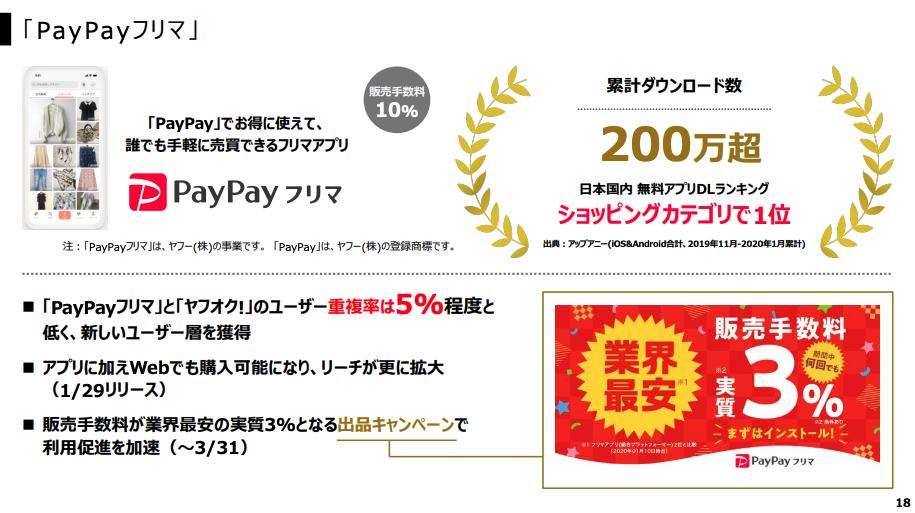 paypayフリマ業績