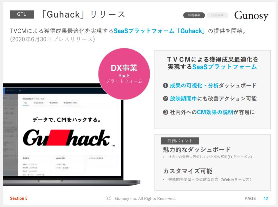 Gunosy:「Guhack」リリース