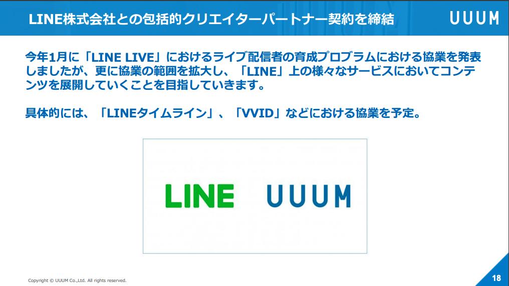 UUUM:LINE株式会社との包括的クリエイターパートナー契約を締結