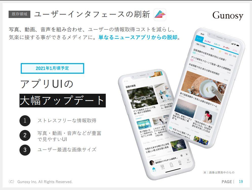 Gunosy:ユーザーインタフェースの刷新