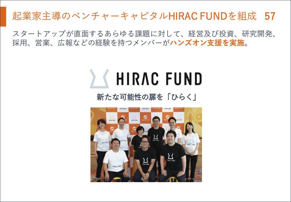 マネーフォワード:起業家主導のベンチャーキャピタルHIRAC FUNDを組成