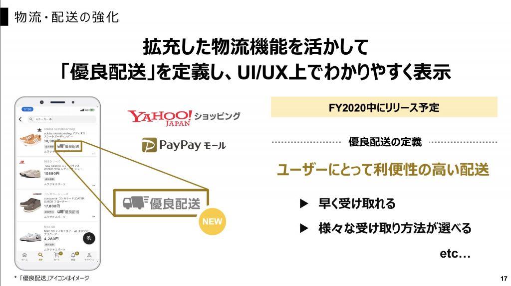 Yahoo:物流の強化・配送の強化