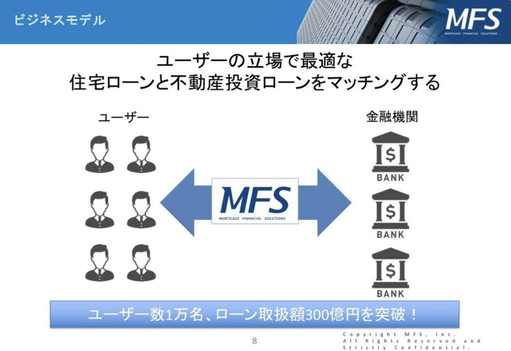 MFSビジネスモデル