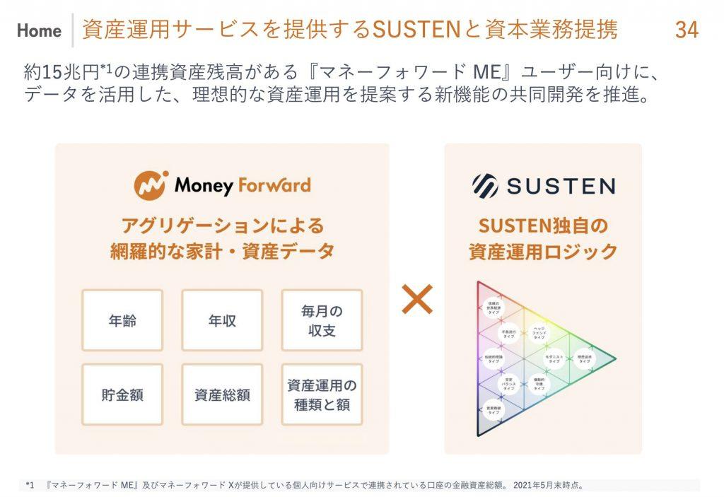 マネーフォワード:SUSTENと資本業務提携