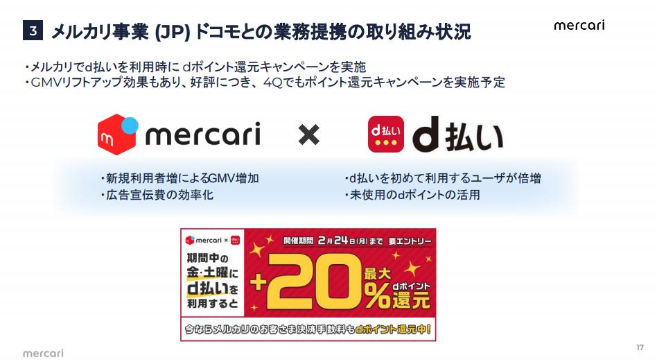 メルカリ事業 (JP) ドコモとの業務提携の取り組み状況