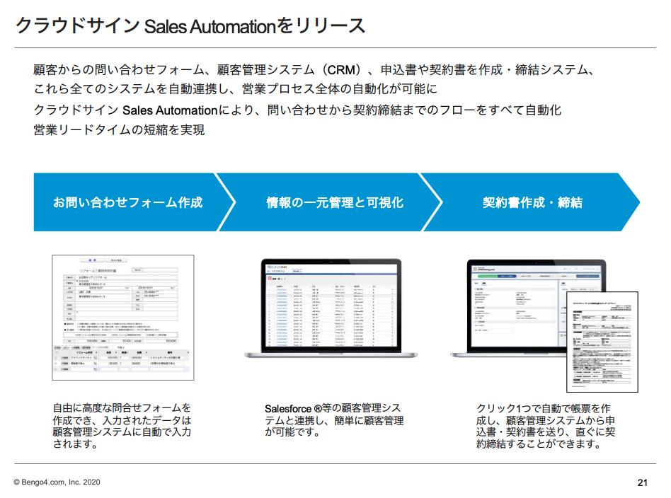 クラウドサイン Sales Automationリリース