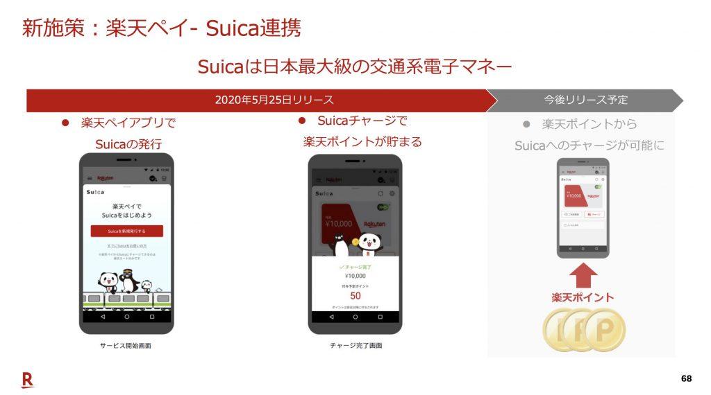 新施策:楽天ペイ- Suica連携