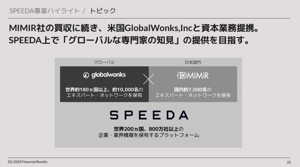 ユーザーベース:SPEEDA事業ハイライト / トピック