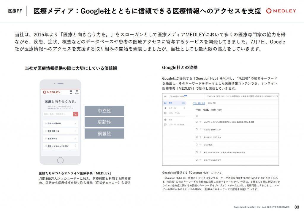 MEDLEY:医療メディア:Google社とともに信頼できる医療情報へのアクセスを支援