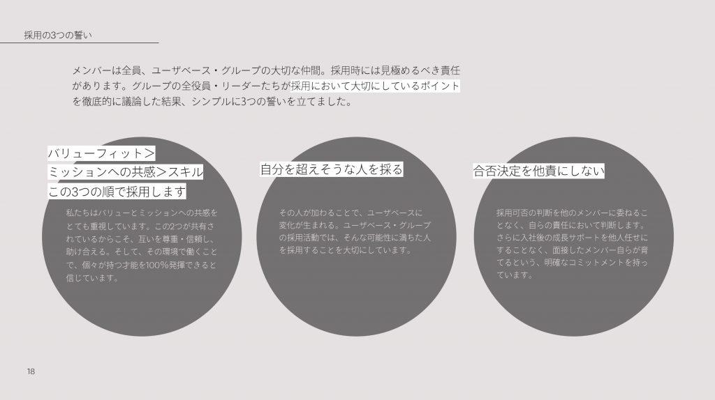 ユーザーベース:採用の3つの誓い