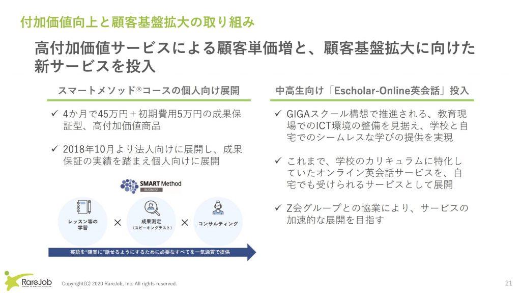レアジョブ:付加価値向上と顧客基盤拡大の取り組み