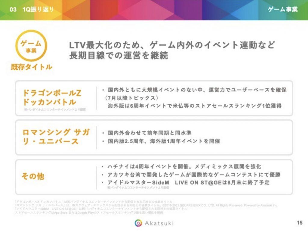 アカツキ:ゲーム事業事業トピック