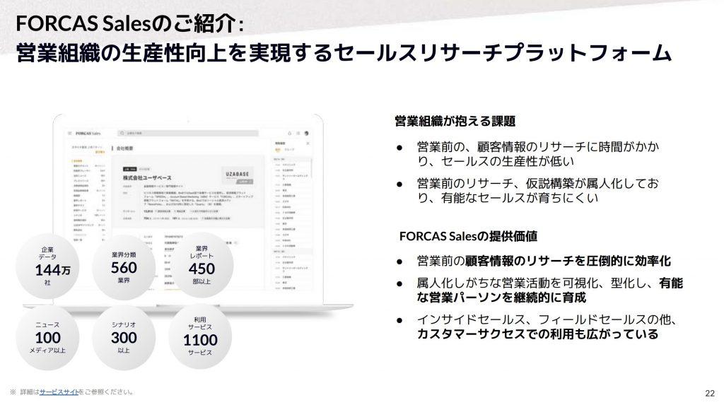ユーザーベース:FORCAS Sales