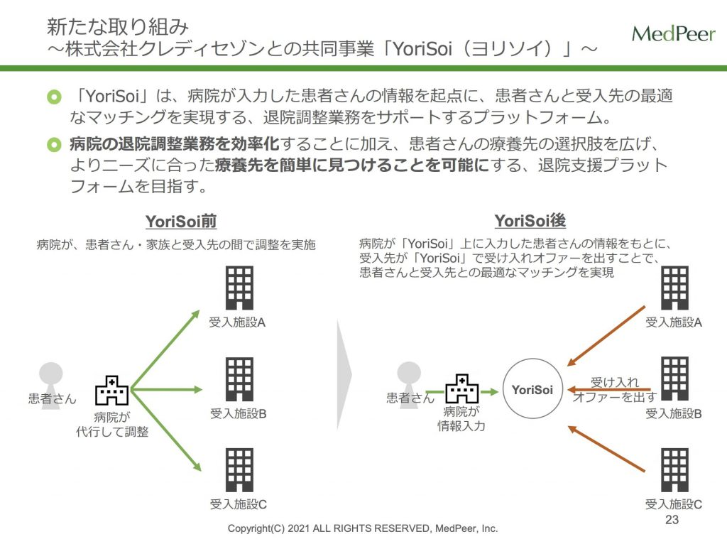 メドピア:株式会社クレディセゾンとの共同事業「YoriSoi(ヨリソイ)」