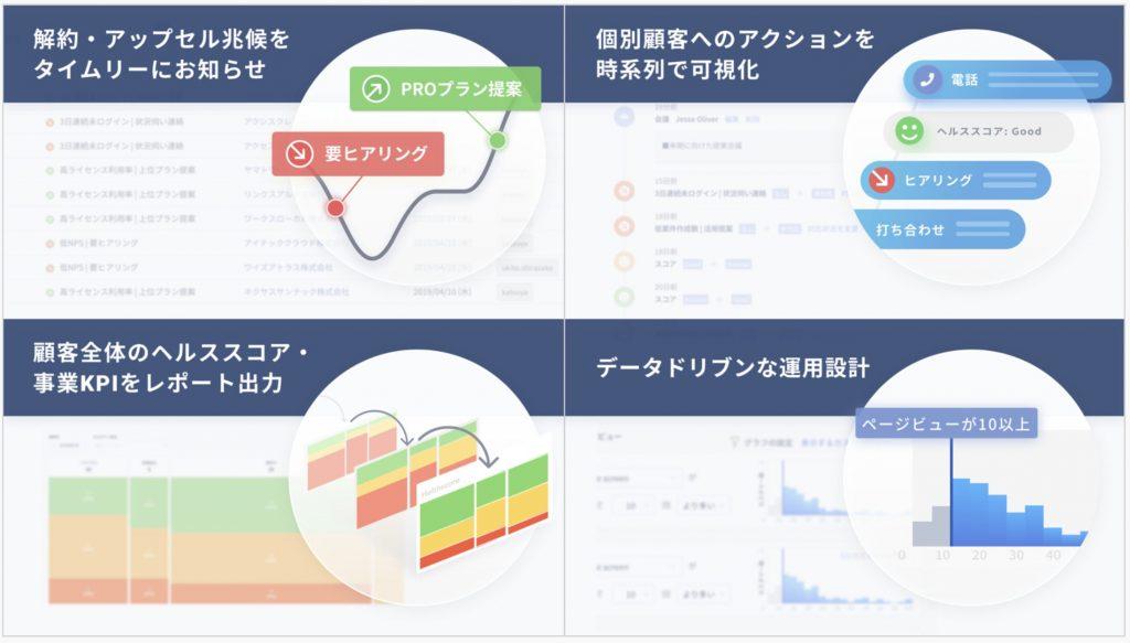Hicustomer(ハイカスタマー)サービス説明
