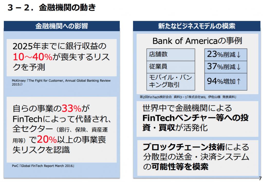 経済産業省:Fintechの金融機関の動き
