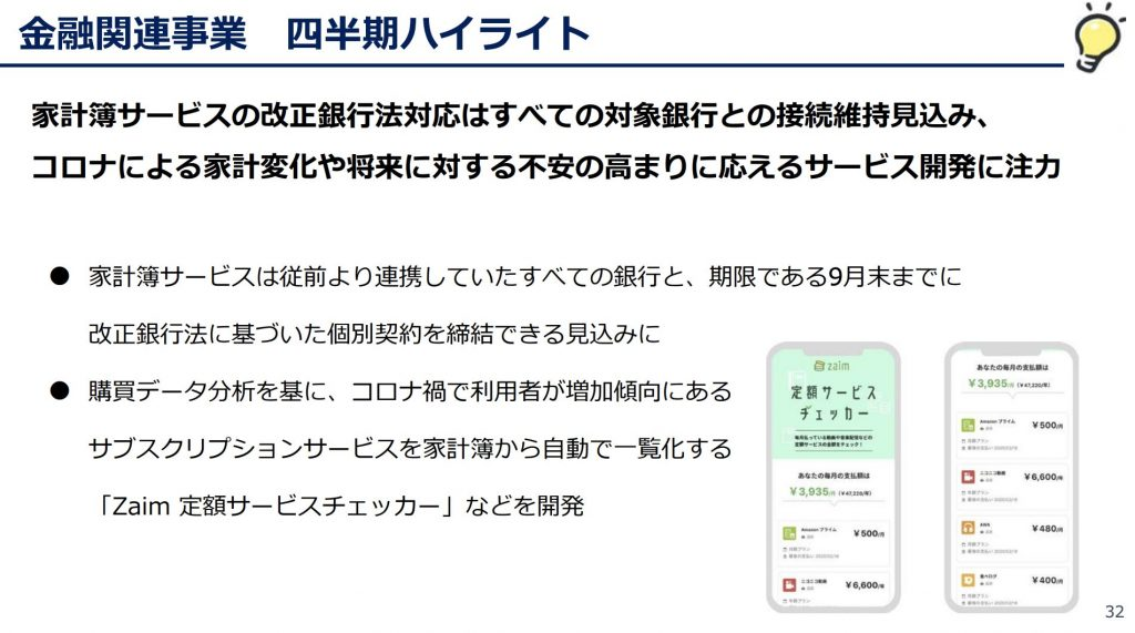 くふうカンパニー:金融関連事業四半期ハイライト