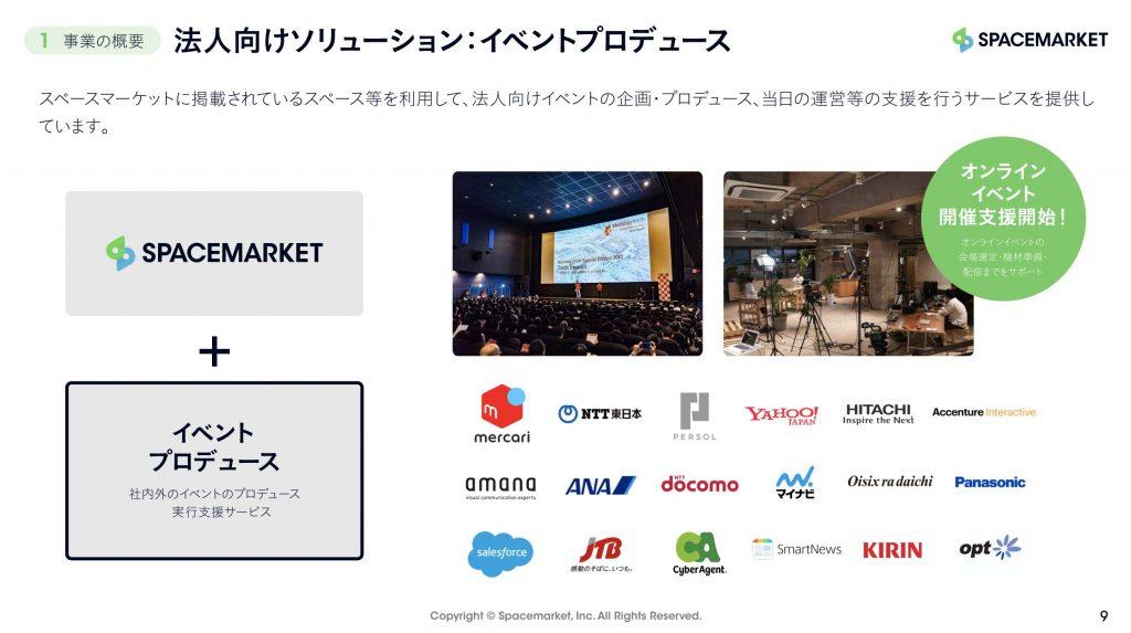 スペースマーケット:事業の概要 法人向けソリューション:イベントプロデュース