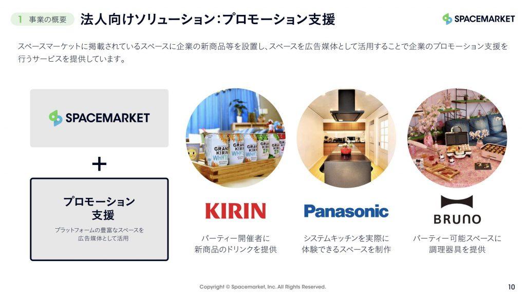 スペースマーケット:事業の概要 法人向けソリューション:プロモーション支援