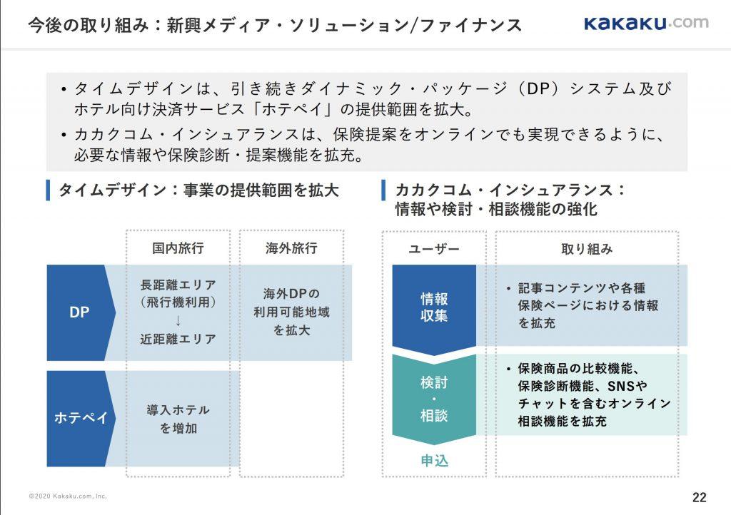 今後の取り組み:新興メディア・ソリューション/ファイナンス