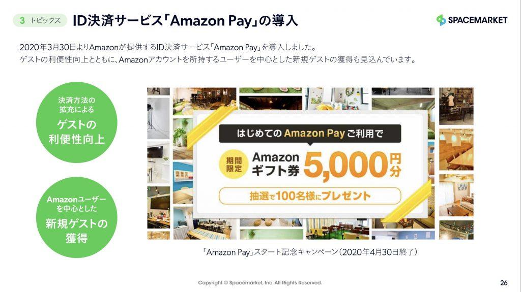 スペースマーケット:ID決済サービス「Amazon Pay」の導入
