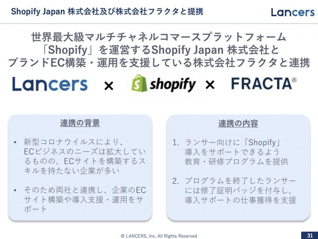 ランサーズ:Shopify Japan 株式会社及び株式会社フラクタと提携