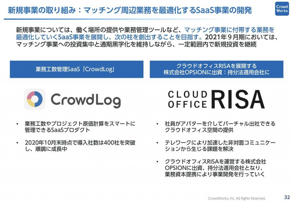 クラウドワークス:新規事業投資
