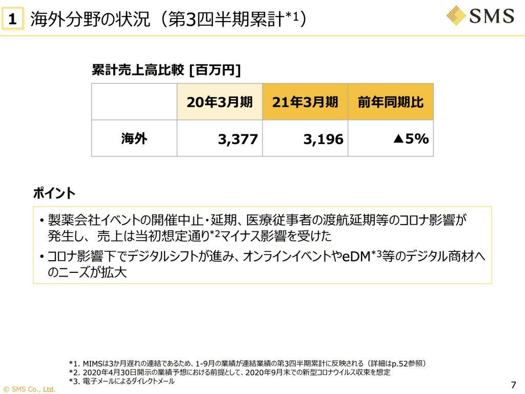 SMS:海外事業業績