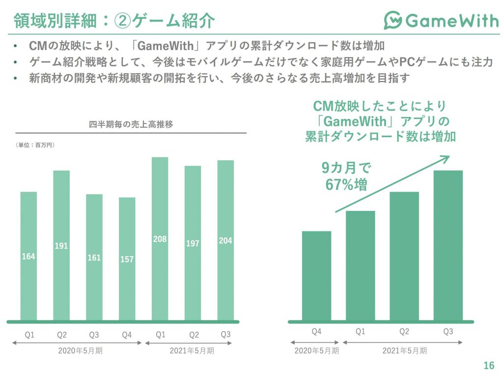 gamewith:領域別詳細:②ゲーム紹介