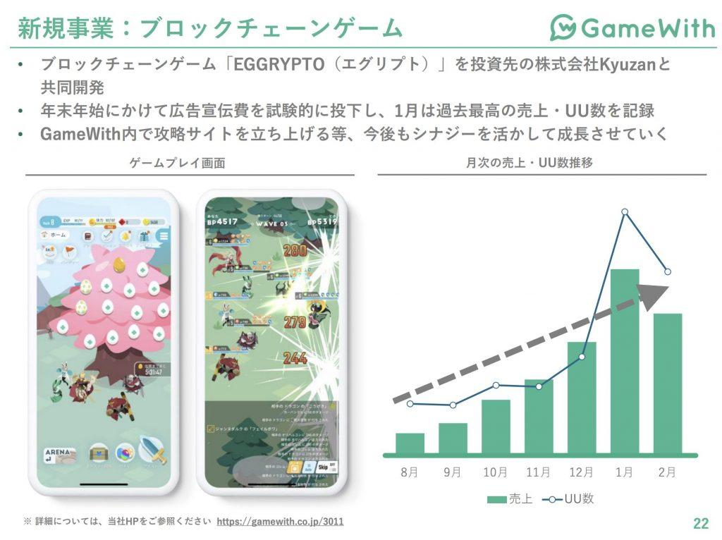 gamewith:新規事業:ブロックチェーンゲーム