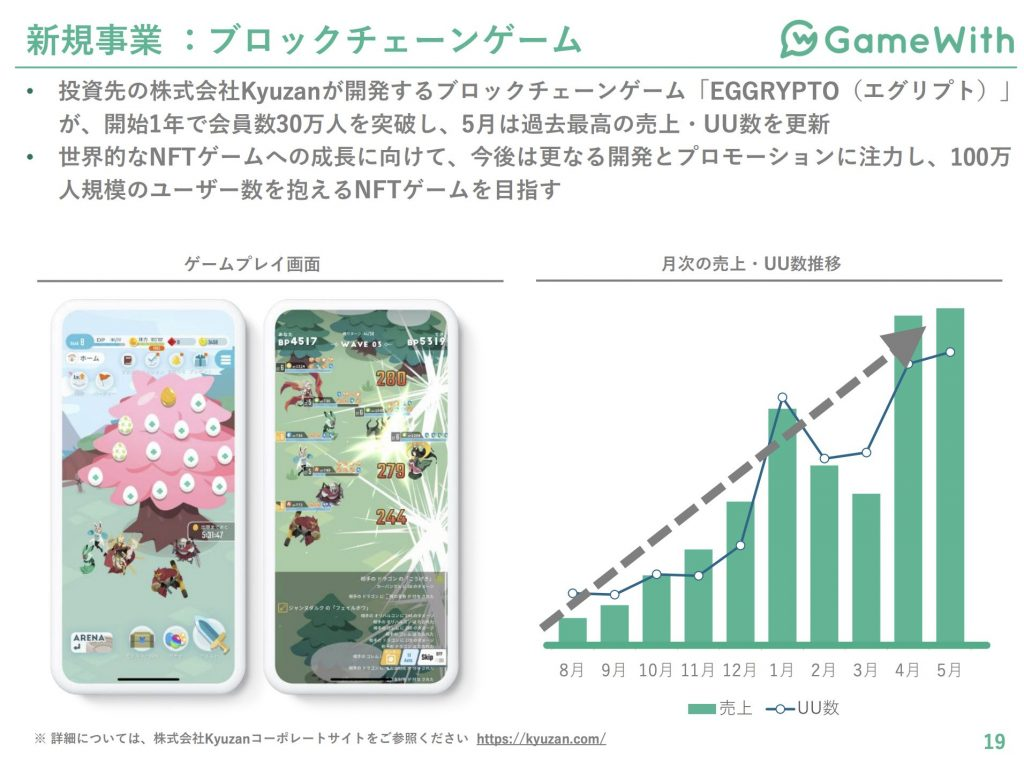 gamewith:ブロックチェーンゲーム事業業績