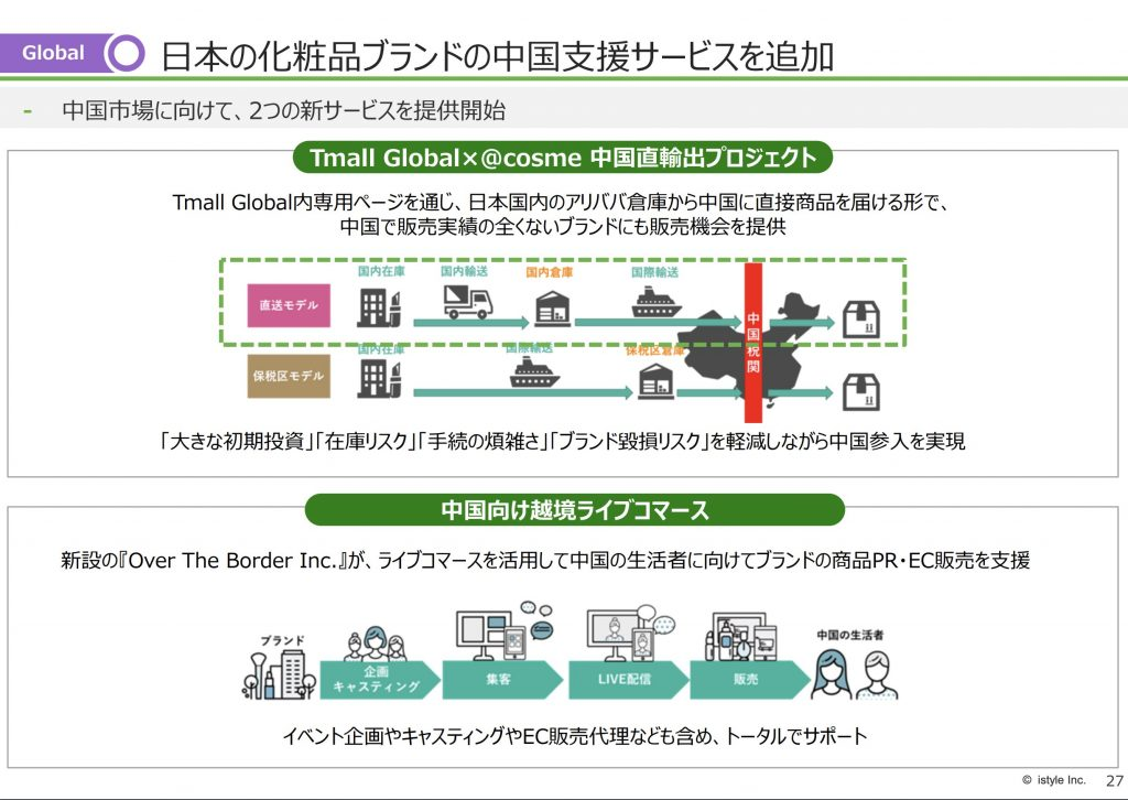 アイスタイル:日本の化粧品ブランドの中国⽀援サービスを追加