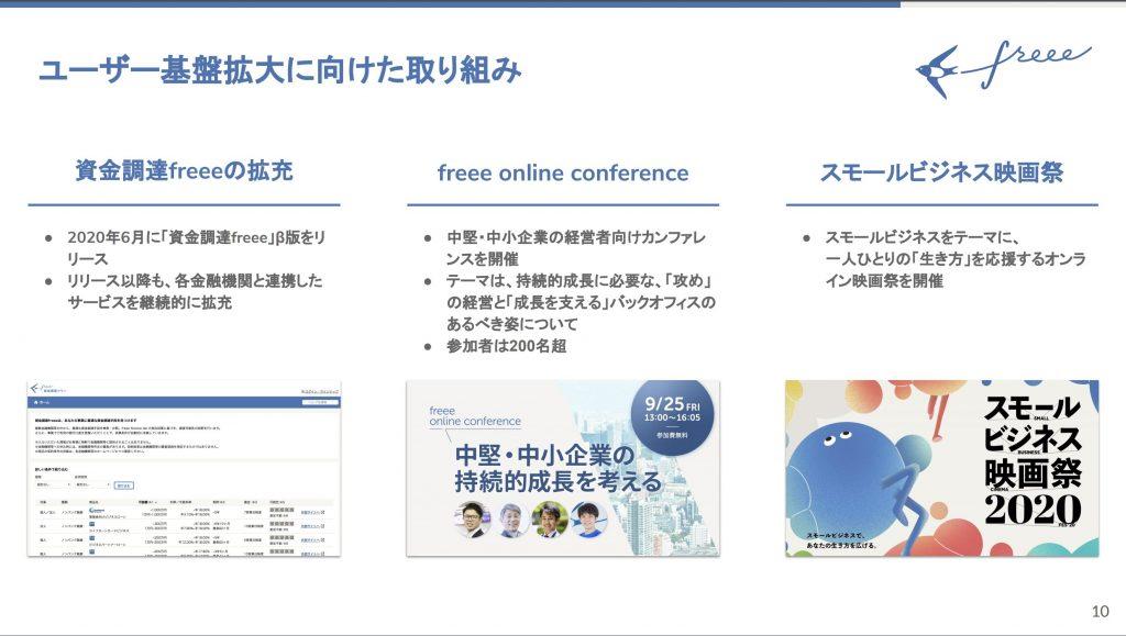 freee:ユーザー基盤拡大に向けた取り組み