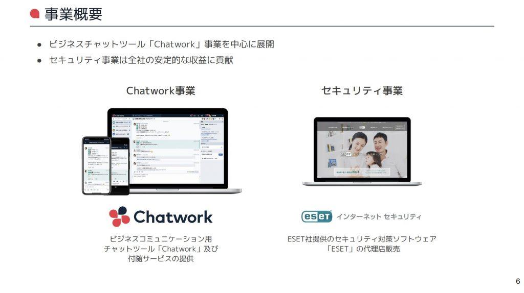 chatwork:事業概要