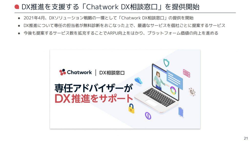 chatwork:DX推進を支援する「Chatwork DX相談窓口」を提供開始