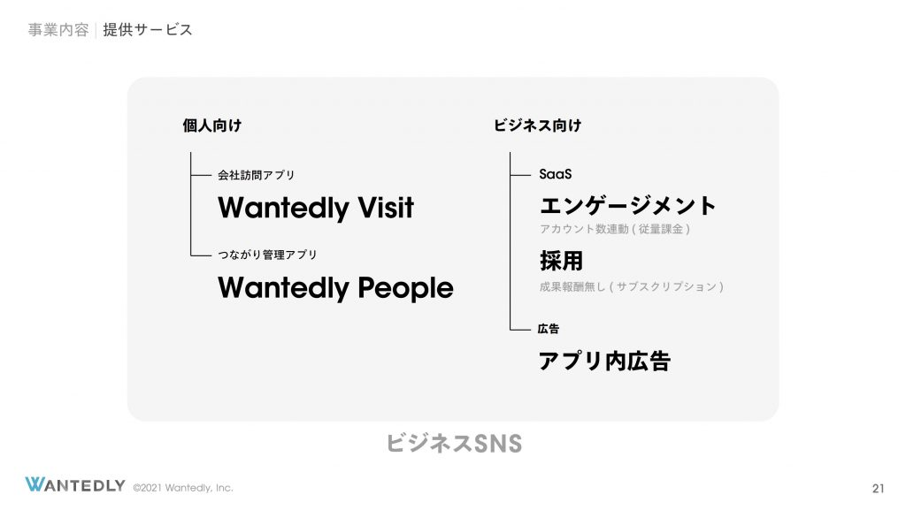 wantedly:提供サービス
