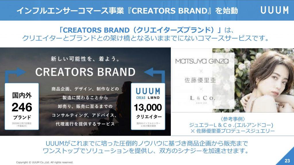 UUUM:インフルエンサーコマース事業『CREATORS BRAND』を始動