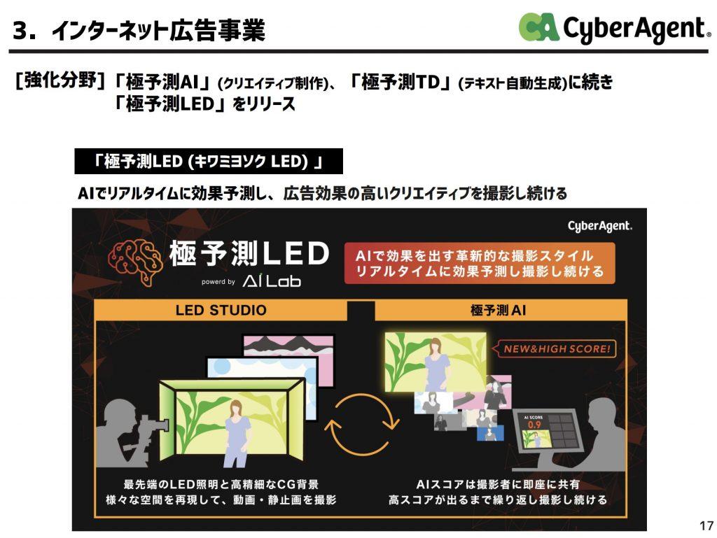 サイバーエージェント:インターネット広告事業トピック
