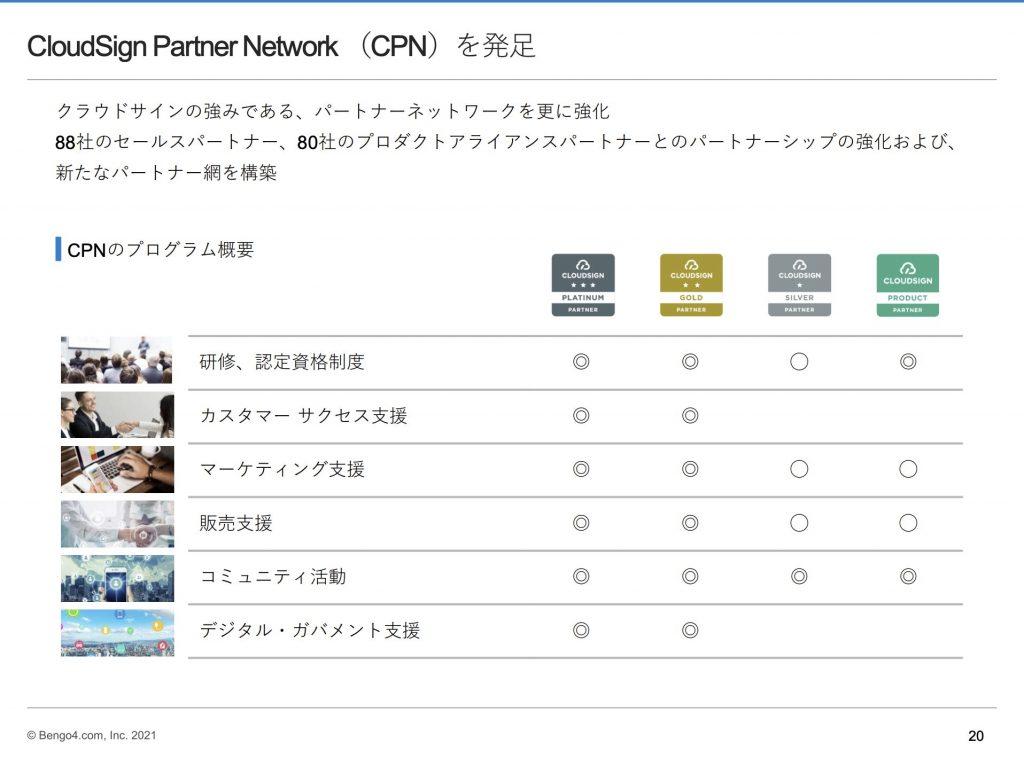 弁護士ドットコム:CloudSignPartner Network (CPN)を発足