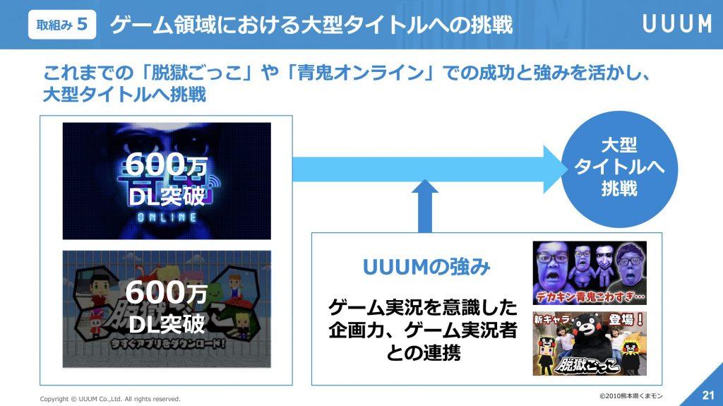UUUM:ゲーム領域における大型タイトルへの挑戦