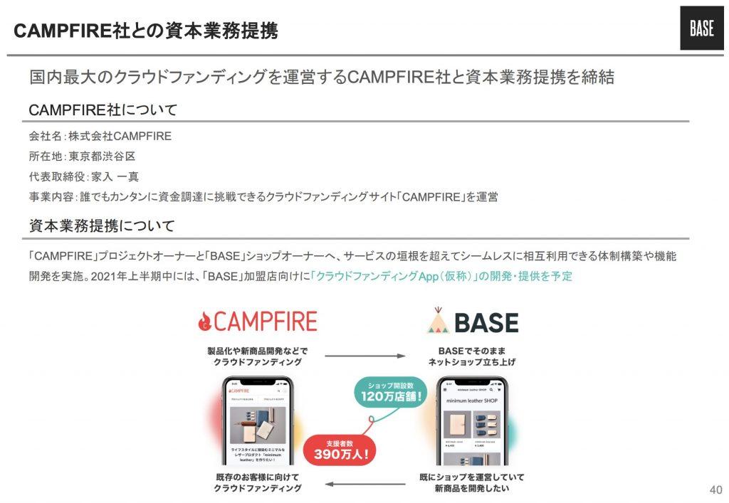 BASE:CAMPFIRE社との資本業務提携