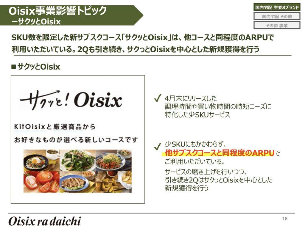Oisix事業影響トピック ーサクッとOisix