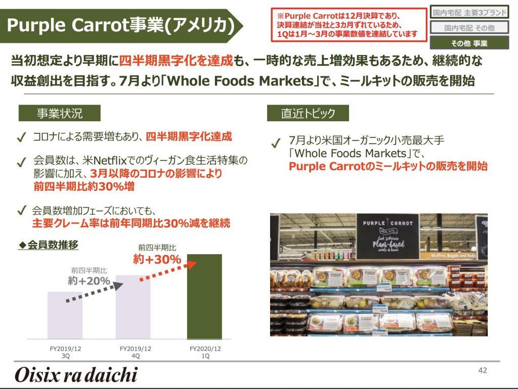 オイシックス:Purple Carrot事業(アメリカ)