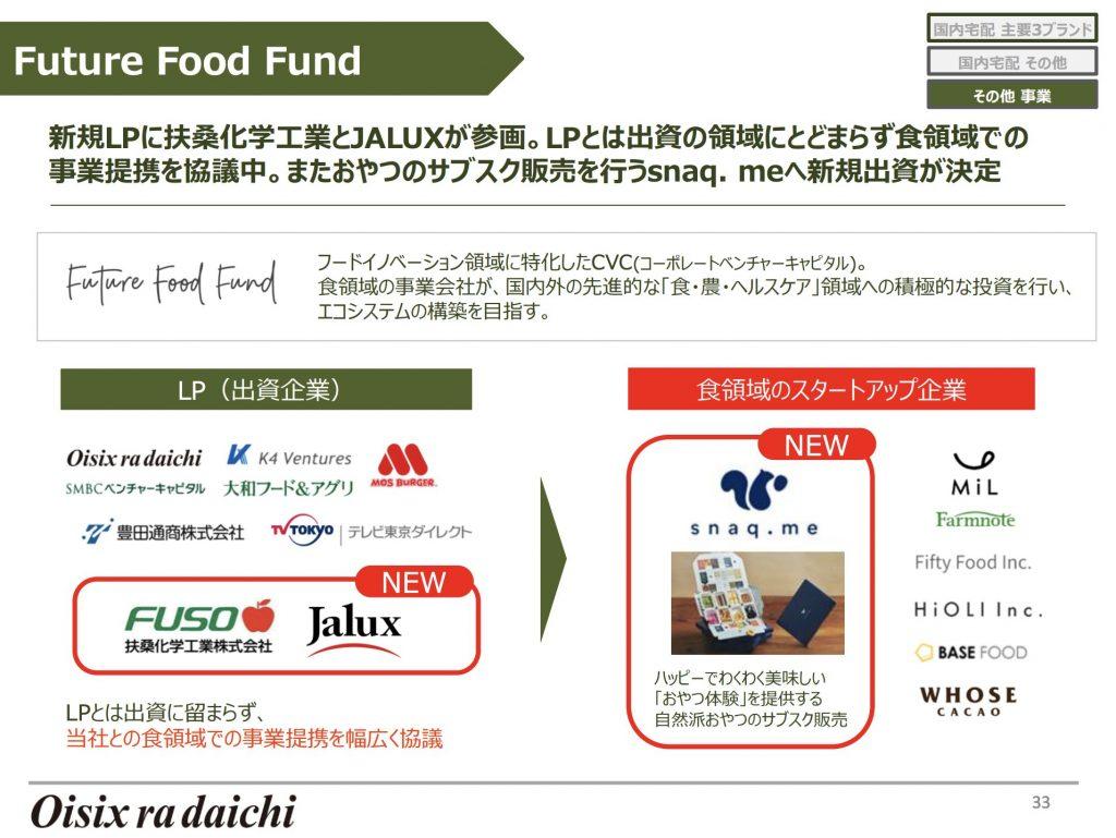 オイシックス:Future Food Fund
