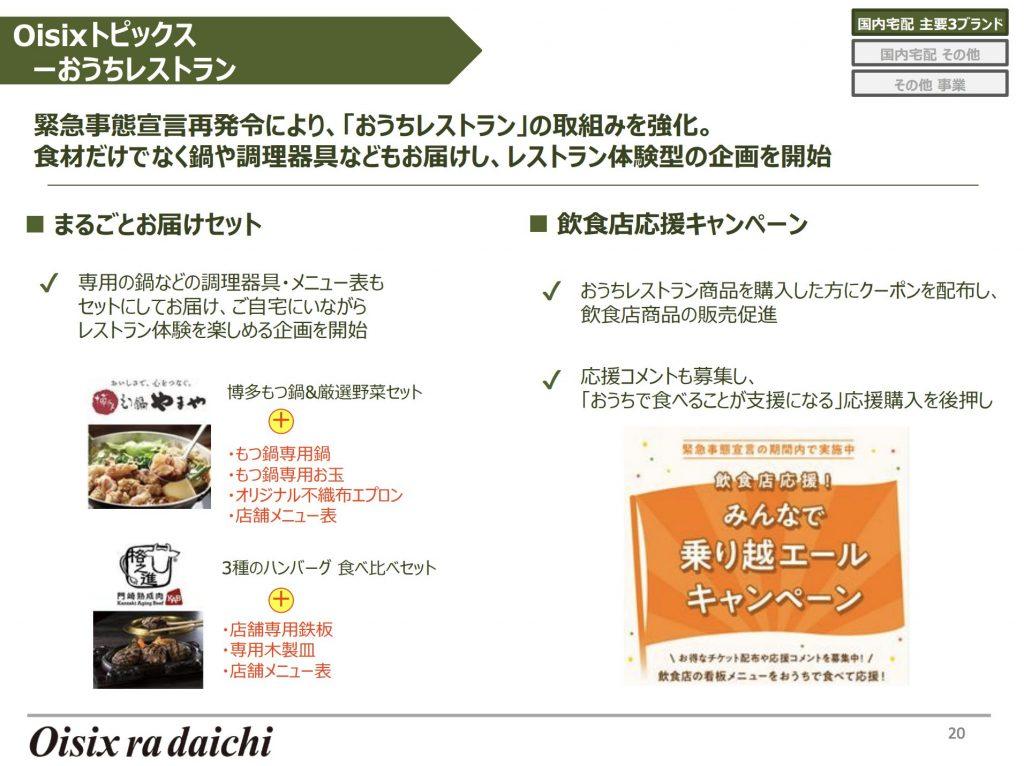 Oisixトピックス ーおうちレストラン