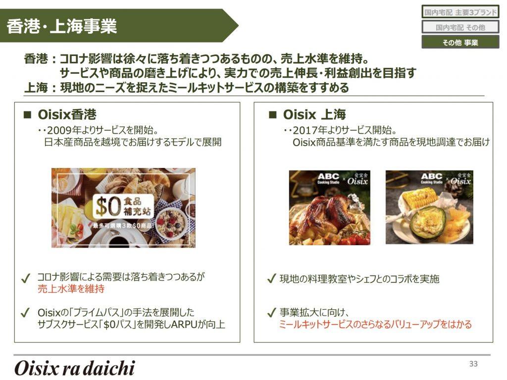 オイシックス:香港・上海事業