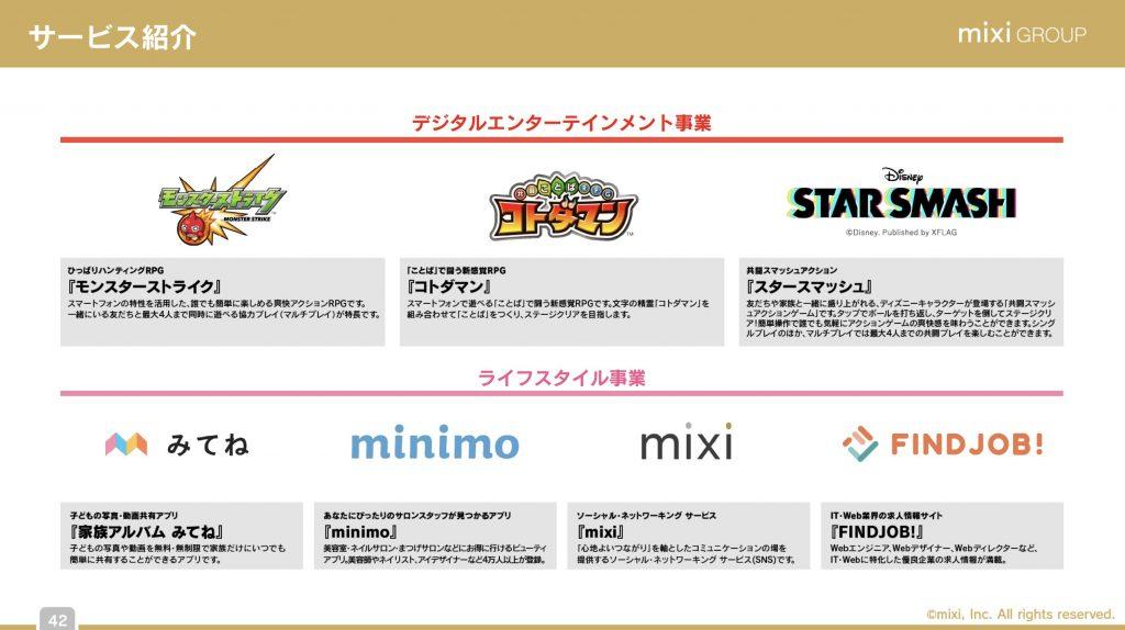 mixi:事業領域